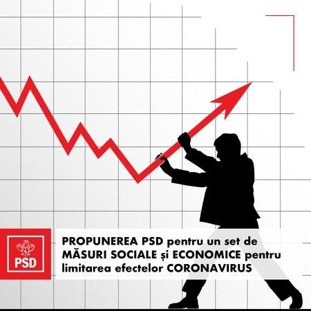 Măsuri sociale și economice propuse de PSD pentru limitarea efectelor Coronavirus 2